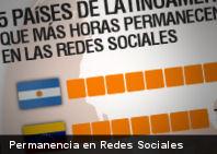5 países de latinoamérica que más horas permanecen en las redes sociales