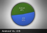 Entre Android y iOS hay más de 1 millón de aplicaciones