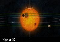 Encuentran finalmente un sistema planetario similar al Sistema Solar