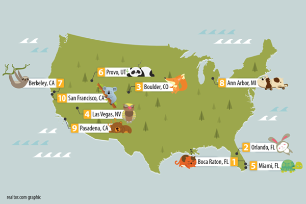 Top 10 de las ciudades más perezosas de Estados Unidos