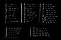 ¿Cómo funciona el Código Morse?