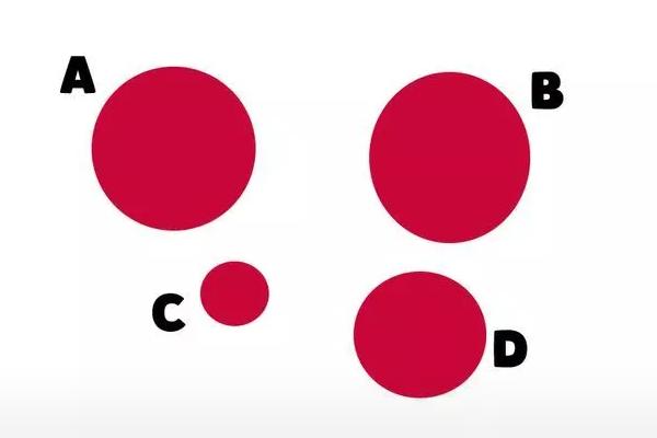 Test: ¿Eres bueno para distinguir colores y formas?