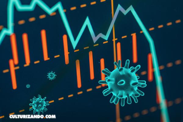 América Latina sufrirá la mayor recesión económica de su historia por el coronavirus